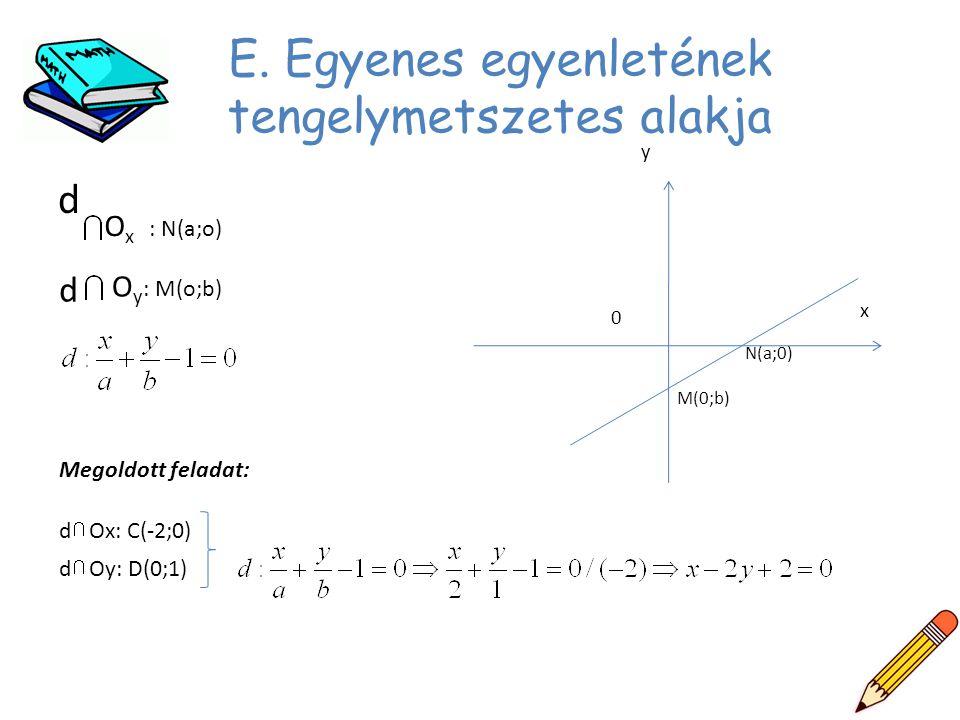 E. Egyenes egyenletének tengelymetszetes alakja d OxOx : N(a;o) d O y : M(o;b) Megoldott feladat: dOx: C(-2;0) dOy: D(0;1) M(0;b) N(a;0) x y 0