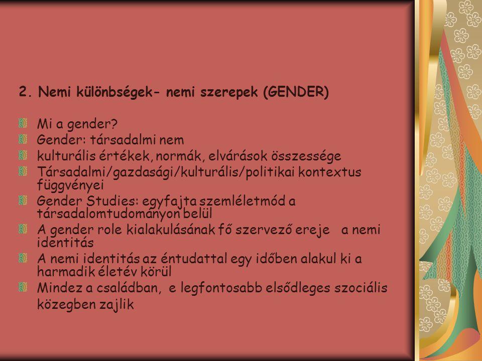 2. Nemi különbségek- nemi szerepek (GENDER) Mi a gender? Gender: társadalmi nem kulturális értékek, normák, elvárások összessége Társadalmi/gazdasági/