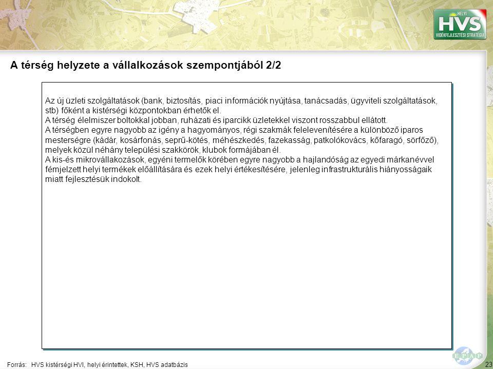 23 Az új üzleti szolgáltatások (bank, biztosítás, piaci információk nyújtása, tanácsadás, ügyviteli szolgáltatások, stb) főként a kistérségi központok