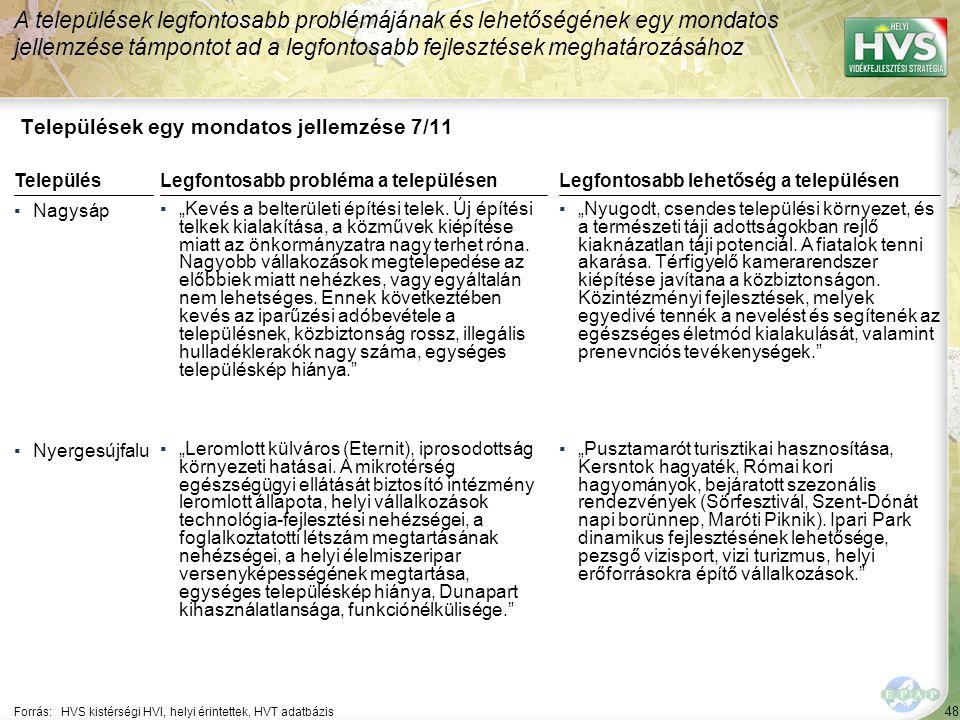 48 Települések egy mondatos jellemzése 7/11 A települések legfontosabb problémájának és lehetőségének egy mondatos jellemzése támpontot ad a legfontos