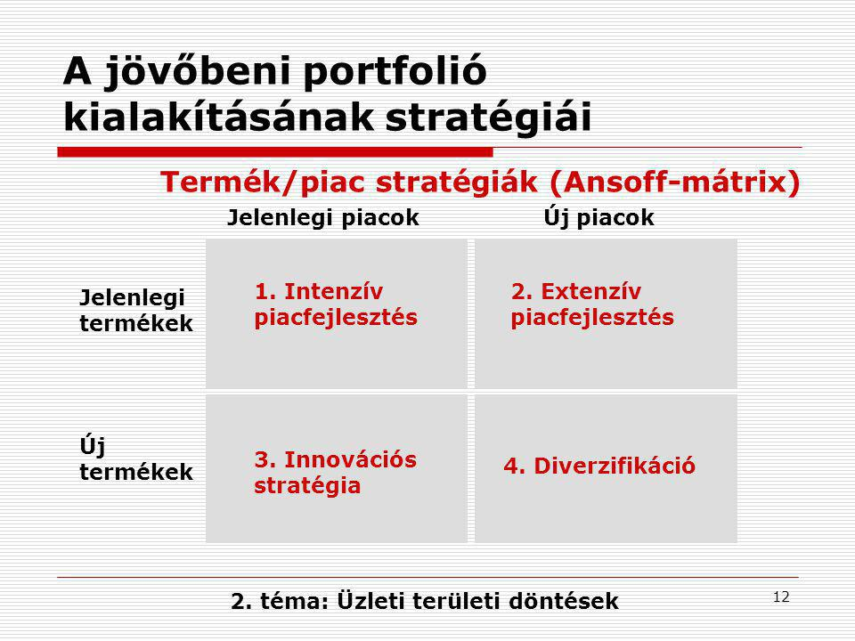 12 A jövőbeni portfolió kialakításának stratégiái Jelenlegi termékek 1.