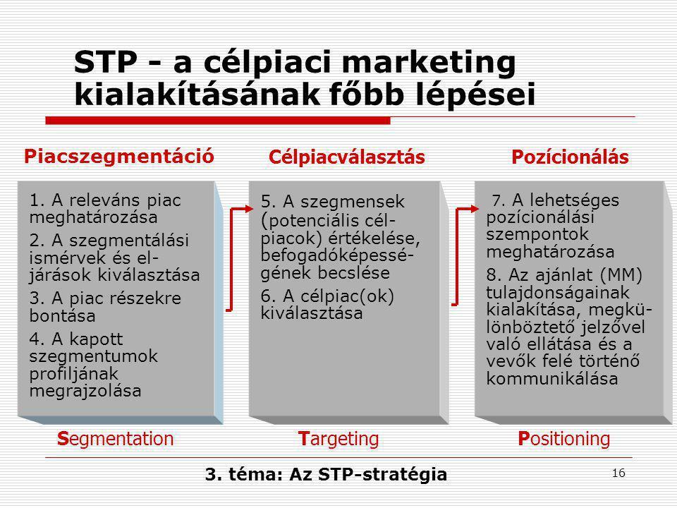 16 STP - a célpiaci marketing kialakításának főbb lépései 1.