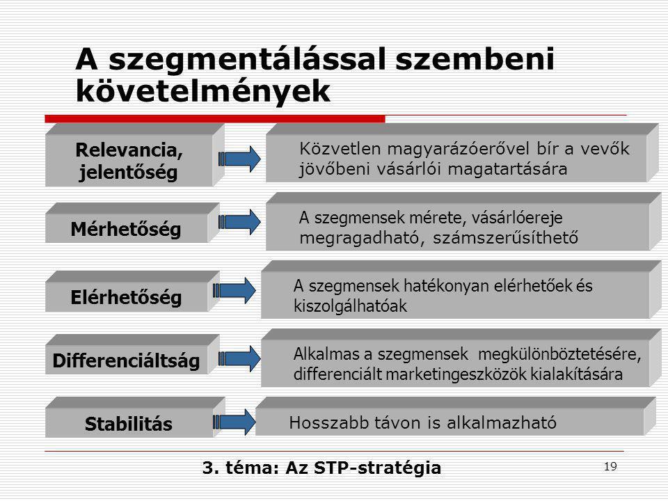 19 A szegmentálással szembeni követelmények Mérhetőség Relevancia, jelentőség Elérhetőség Differenciáltság Stabilitás Hosszabb távon is alkalmazható Közvetlen magyarázóerővel bír a vevők jövőbeni vásárlói magatartására A szegmensek mérete, vásárlóereje megragadható, számszerűsíthető A szegmensek hatékonyan elérhetőek és kiszolgálhatóak Alkalmas a szegmensek megkülönböztetésére, differenciált marketingeszközök kialakítására 3.