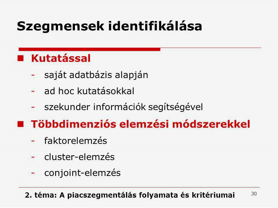 30  Kutatással -saját adatbázis alapján -ad hoc kutatásokkal -szekunder információk segítségével  Többdimenziós elemzési módszerekkel -faktorelemzés -cluster-elemzés -conjoint-elemzés Szegmensek identifikálása 2.