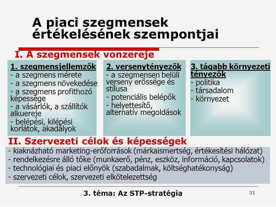 31 A piaci szegmensek értékelésének szempontjai I.