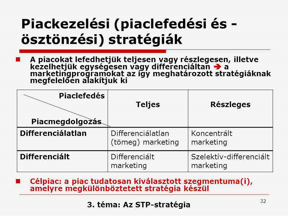 32 Piackezelési (piaclefedési és - ösztönzési) stratégiák  A piacokat lefedhetjük teljesen vagy részlegesen, illetve kezelhetjük egységesen vagy differenciáltan  a marketingprogramokat az így meghatározott stratégiáknak megfelelően alakítjuk ki  Célpiac: a piac tudatosan kiválasztott szegmentuma(i), amelyre megkülönböztetett stratégia készül Piaclefedés Piacmegdolgozás TeljesRészleges DifferenciálatlanDifferenciálatlan (tömeg) marketing Koncentrált marketing DifferenciáltDifferenciált marketing Szelektív-differenciált marketing 3.