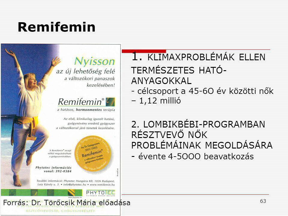 63 Remifemin 1.