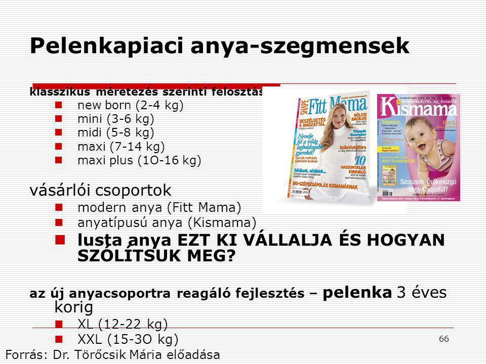 66 Pelenkapiaci anya-szegmensek klasszikus méretezés szerinti felosztás  new born (2-4 kg)  mini (3-6 kg)  midi (5-8 kg)  maxi (7-14 kg)  maxi plus (1O-16 kg) vásárlói csoportok  modern anya (Fitt Mama)  anyatípusú anya (Kismama)  lusta anya EZT KI VÁLLALJA ÉS HOGYAN SZÓLÍTSUK MEG.