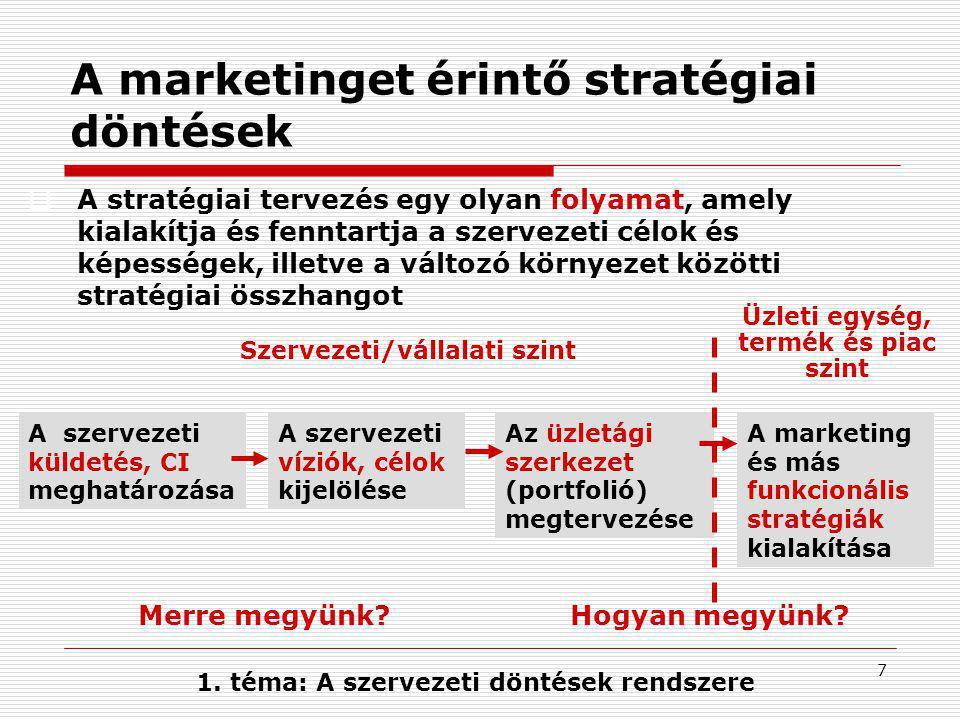 7 A marketinget érintő stratégiai döntések  A stratégiai tervezés egy olyan folyamat, amely kialakítja és fenntartja a szervezeti célok és képességek, illetve a változó környezet közötti stratégiai összhangot A szervezeti küldetés, CI meghatározása A szervezeti víziók, célok kijelölése Az üzletági szerkezet (portfolió) megtervezése A marketing és más funkcionális stratégiák kialakítása Szervezeti/vállalati szint Üzleti egység, termék és piac szint Merre megyünk?Hogyan megyünk.