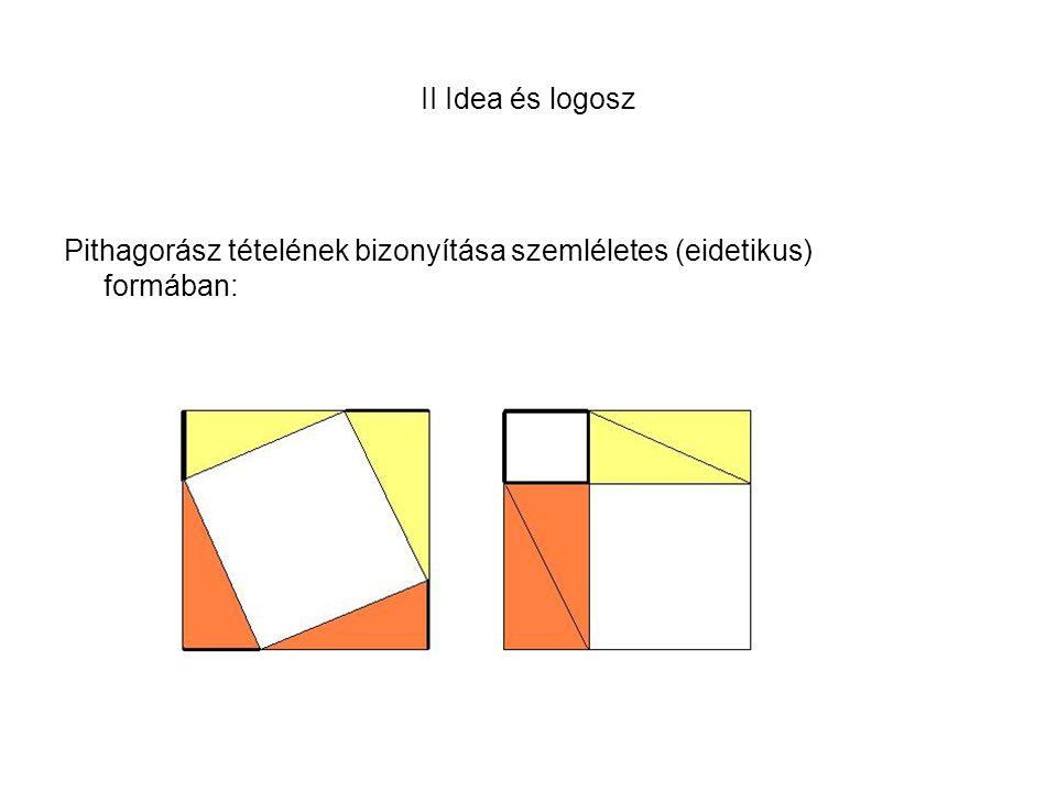 II Idea és logosz Pithagorász tételének bizonyítása szemléletes (eidetikus) formában: