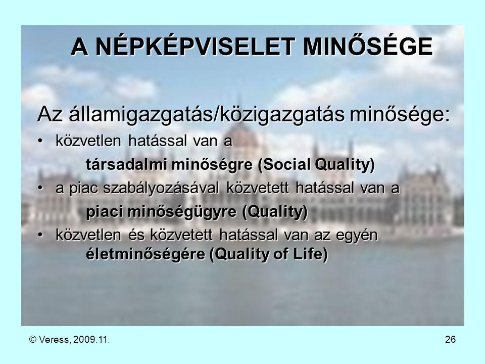 © Veress, 2009.11.26 A NÉPKÉPVISELET MINŐSÉGE Az államigazgatás/közigazgatás minősége: •közvetlen hatással van a társadalmi minőségre (Social Quality) •a piac szabályozásával közvetett hatással van a piaci minőségügyre (Quality) •közvetlen és közvetett hatással van az egyén életminőségére (Quality of Life)
