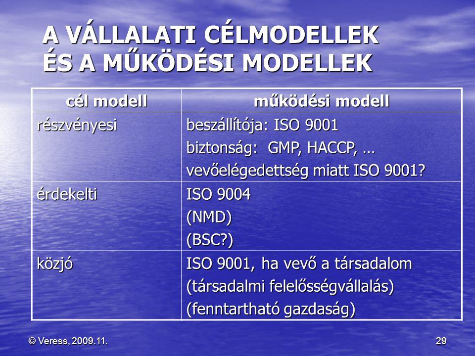 © Veress, 2009.11.29 A VÁLLALATI CÉLMODELLEK ÉS A MŰKÖDÉSI MODELLEK cél modell működési modell részvényesi beszállítója: ISO 9001 biztonság: GMP, HACCP, … vevőelégedettség miatt ISO 9001.