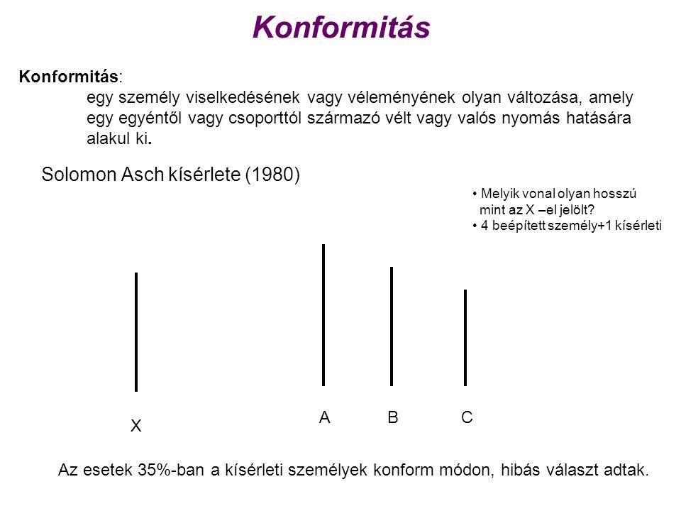 Konformitás Solomon Asch kísérlete (1980) X ABC • Melyik vonal olyan hosszú mint az X –el jelölt? • 4 beépített személy+1 kísérleti Az esetek 35%-ban