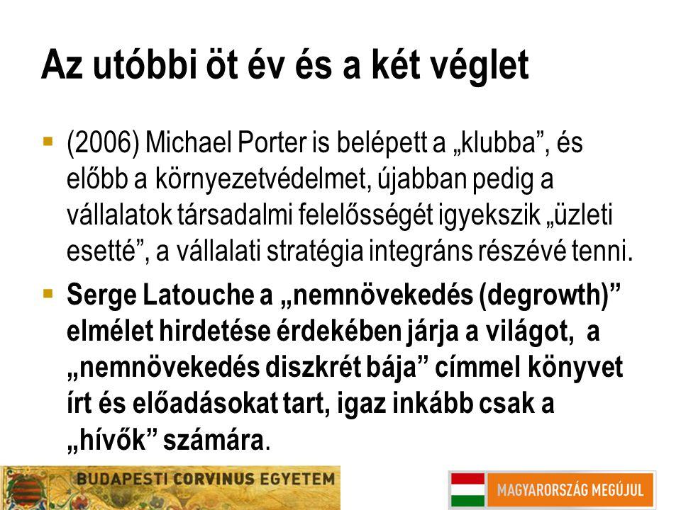 """Az utóbbi öt év és a két véglet  (2006) Michael Porter is belépett a """"klubba"""", és előbb a környezetvédelmet, újabban pedig a vállalatok társadalmi fe"""