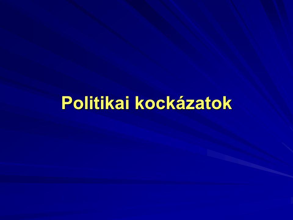 Politikai kockázatok