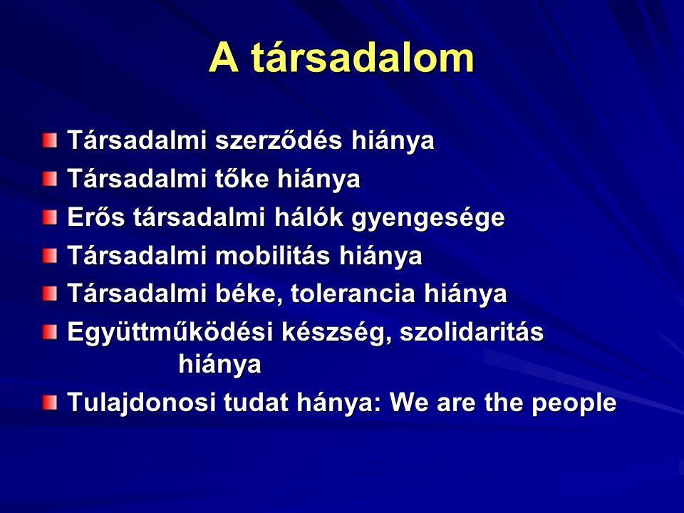 A társadalom Társadalmi szerződés hiánya Társadalmi tőke hiánya Erős társadalmi hálók gyengesége Társadalmi mobilitás hiánya Társadalmi béke, tolerancia hiánya Együttműködési készség, szolidaritás hiánya Tulajdonosi tudat hánya: We are the people
