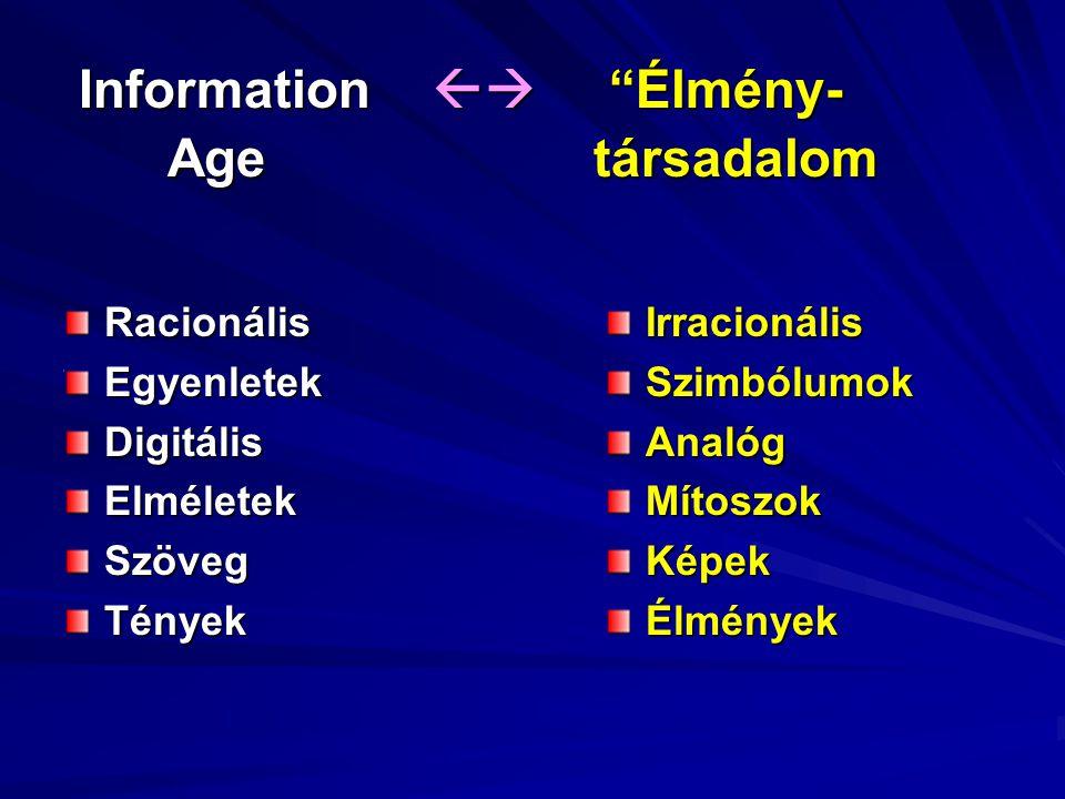 Information  Élmény- Age társadalom Information  Élmény- Age társadalom Racionális Egyenletek DigitálisElméletekSzövegTényekIrracionális Szimbólumok Analóg Mítoszok KépekÉlmények