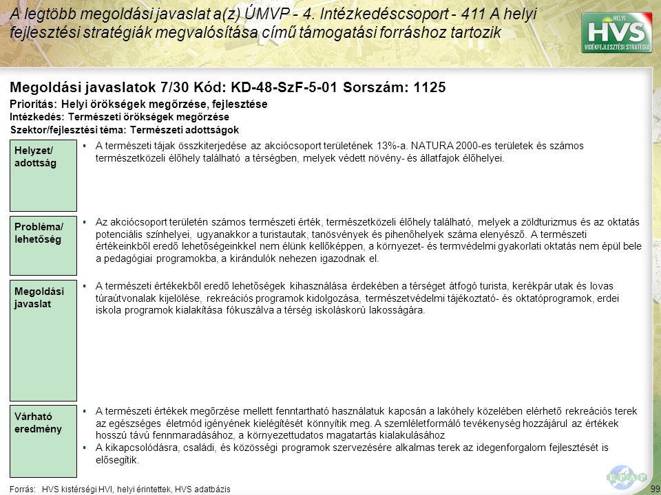 99 Forrás:HVS kistérségi HVI, helyi érintettek, HVS adatbázis Megoldási javaslatok 7/30 Kód: KD-48-SzF-5-01 Sorszám: 1125 A legtöbb megoldási javaslat a(z) ÚMVP - 4.