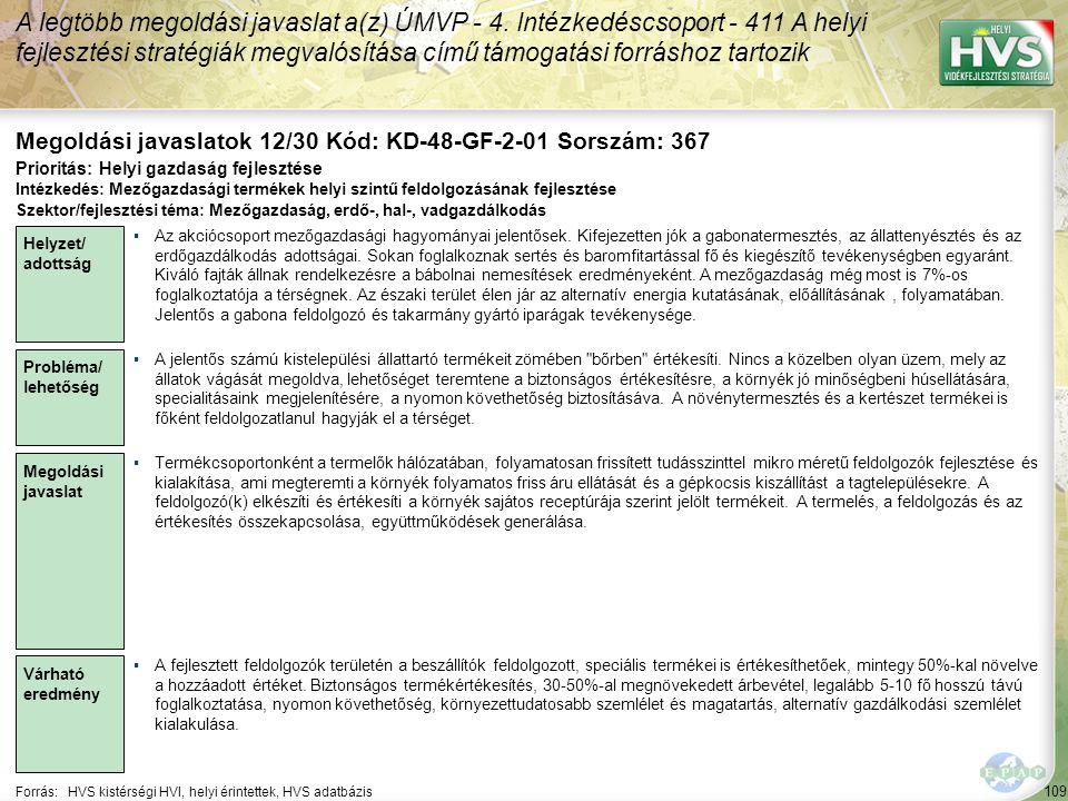 109 Forrás:HVS kistérségi HVI, helyi érintettek, HVS adatbázis Megoldási javaslatok 12/30 Kód: KD-48-GF-2-01 Sorszám: 367 A legtöbb megoldási javaslat a(z) ÚMVP - 4.