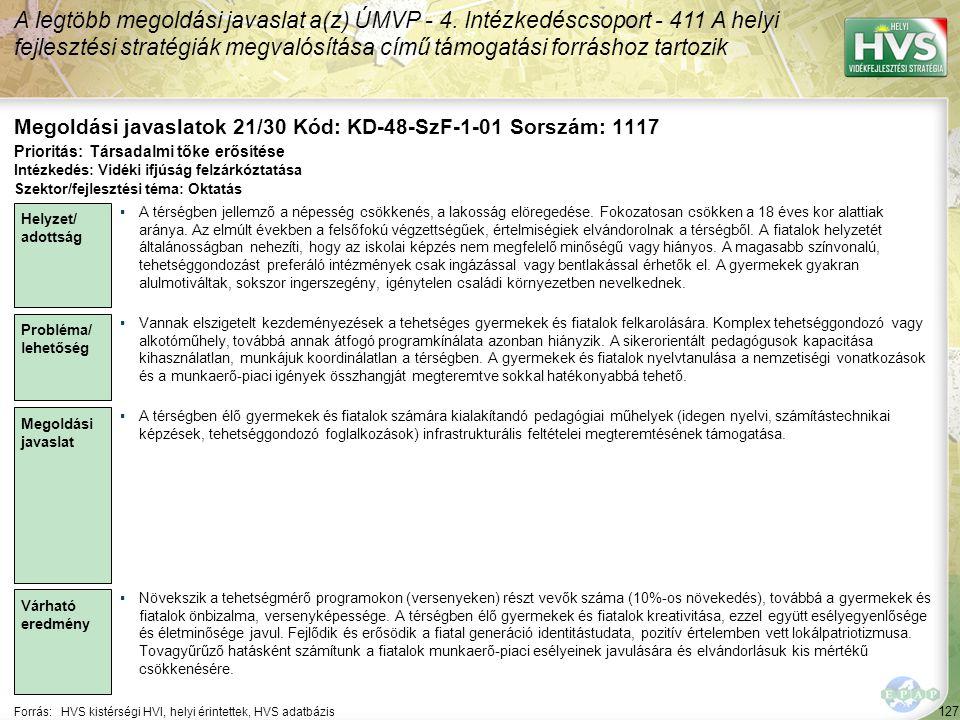 127 Forrás:HVS kistérségi HVI, helyi érintettek, HVS adatbázis Megoldási javaslatok 21/30 Kód: KD-48-SzF-1-01 Sorszám: 1117 A legtöbb megoldási javaslat a(z) ÚMVP - 4.