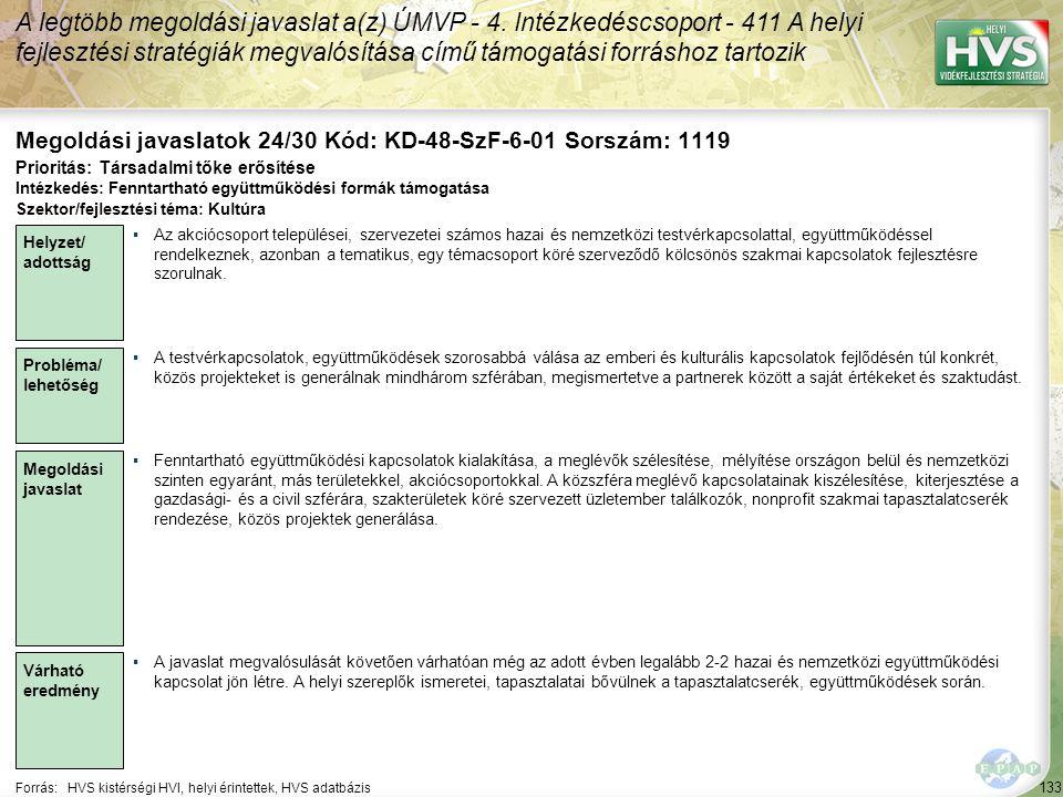 133 Forrás:HVS kistérségi HVI, helyi érintettek, HVS adatbázis Megoldási javaslatok 24/30 Kód: KD-48-SzF-6-01 Sorszám: 1119 A legtöbb megoldási javaslat a(z) ÚMVP - 4.