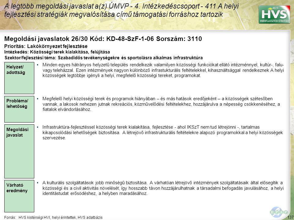 137 Forrás:HVS kistérségi HVI, helyi érintettek, HVS adatbázis Megoldási javaslatok 26/30 Kód: KD-48-SzF-1-06 Sorszám: 3110 A legtöbb megoldási javaslat a(z) ÚMVP - 4.