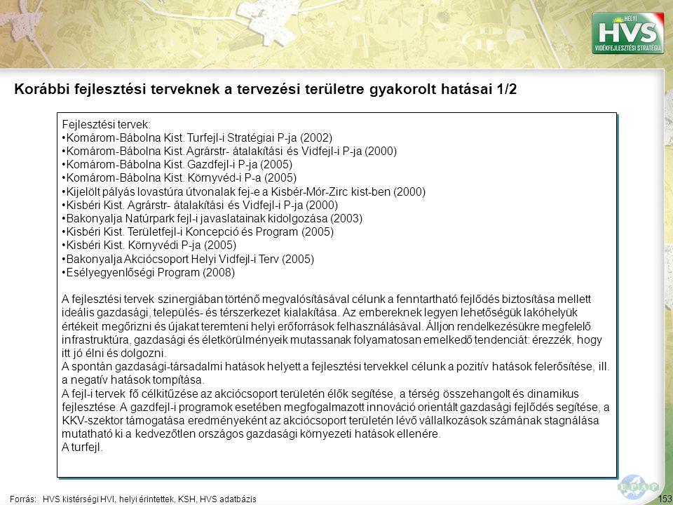 153 Fejlesztési tervek: •Komárom-Bábolna Kist.