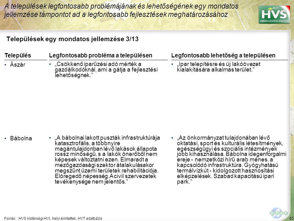 """45 Települések egy mondatos jellemzése 3/13 A települések legfontosabb problémájának és lehetőségének egy mondatos jellemzése támpontot ad a legfontosabb fejlesztések meghatározásához Forrás:HVS kistérségi HVI, helyi érintettek, HVT adatbázis TelepülésLegfontosabb probléma a településen ▪Ászár ▪""""Csökkenő iparűzési adó mérték a gazdálkodóknál, ami a gátja a fejlesztési lehetőségnek. ▪Bábolna ▪""""A bábolnai lakott puszták infrastruktúrája katasztrofális, a többnyire magántulajdonban lévő lakások állapota rossz minőségű, s a lakók önerőből nem képesek változtatni ezen."""