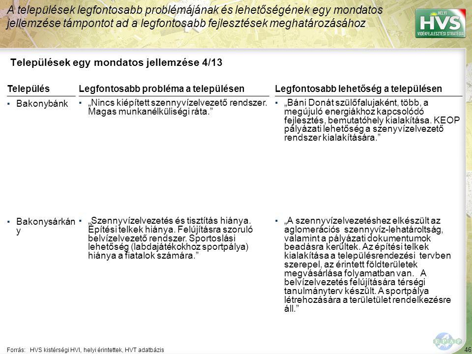 """46 Települések egy mondatos jellemzése 4/13 A települések legfontosabb problémájának és lehetőségének egy mondatos jellemzése támpontot ad a legfontosabb fejlesztések meghatározásához Forrás:HVS kistérségi HVI, helyi érintettek, HVT adatbázis TelepülésLegfontosabb probléma a településen ▪Bakonybánk ▪""""Nincs kiépített szennyvízelvezető rendszer."""