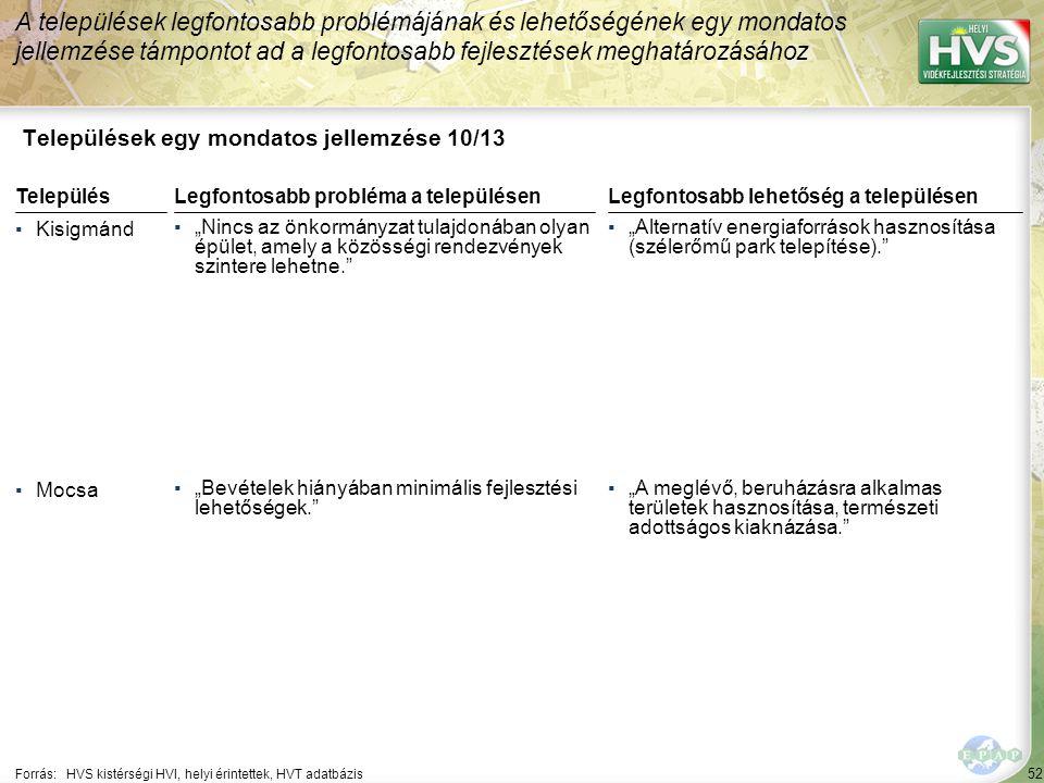 """52 Települések egy mondatos jellemzése 10/13 A települések legfontosabb problémájának és lehetőségének egy mondatos jellemzése támpontot ad a legfontosabb fejlesztések meghatározásához Forrás:HVS kistérségi HVI, helyi érintettek, HVT adatbázis TelepülésLegfontosabb probléma a településen ▪Kisigmánd ▪""""Nincs az önkormányzat tulajdonában olyan épület, amely a közösségi rendezvények szintere lehetne. ▪Mocsa ▪""""Bevételek hiányában minimális fejlesztési lehetőségek. Legfontosabb lehetőség a településen ▪""""Alternatív energiaforrások hasznosítása (szélerőmű park telepítése). ▪""""A meglévő, beruházásra alkalmas területek hasznosítása, természeti adottságos kiaknázása."""