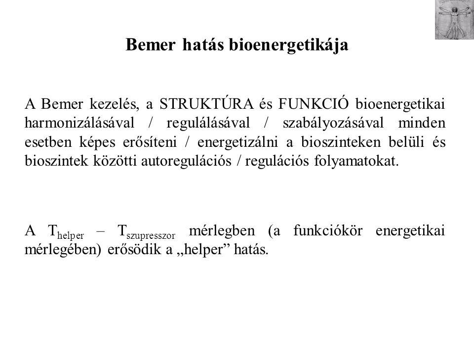 Bemer hatás bioenergetikája A Bemer kezelés, a STRUKTÚRA és FUNKCIÓ bioenergetikai harmonizálásával / regulálásával / szabályozásával minden esetben képes erősíteni / energetizálni a bioszinteken belüli és bioszintek közötti autoregulációs / regulációs folyamatokat.