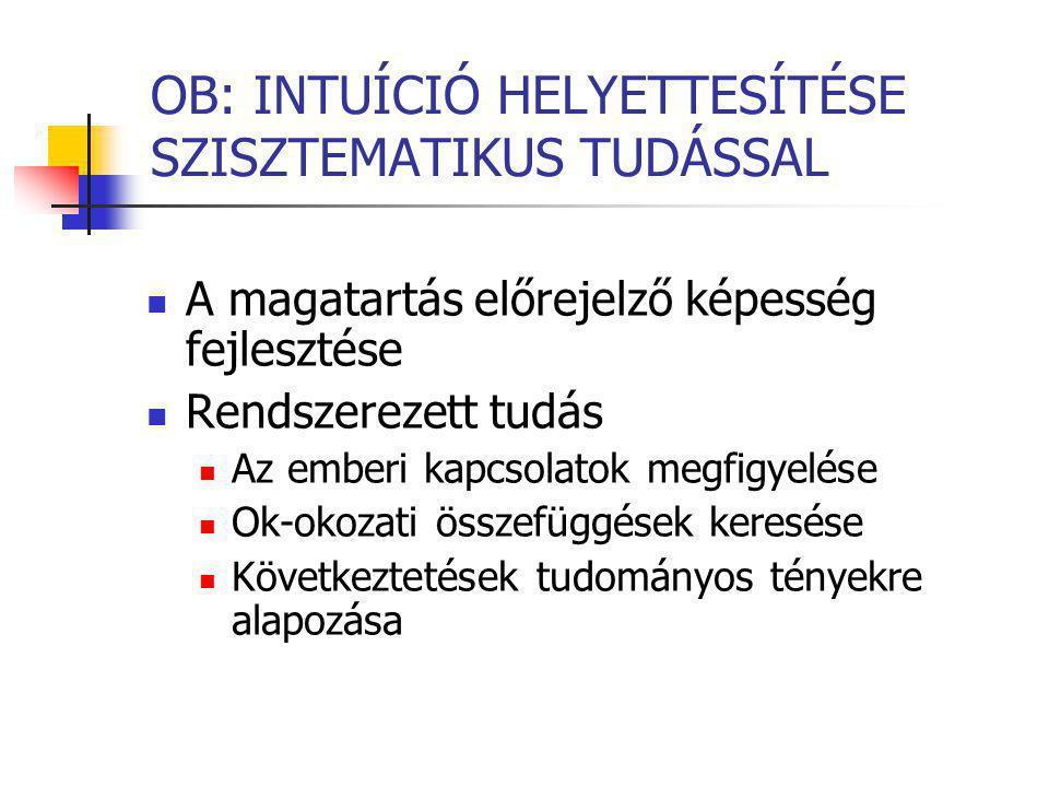 """""""BIG FIVE ÖTTÉNYEZŐS MODELL  EXTROVERTÁLTSÁG (Extroversion)  EGYETÉRTÉS (Agreeableness)  LELKIISMERETESSÉG, TUDATOSSÁG (Conscientiousness)  ÉRZELMI STABILITÁS (Emotional stability)  NYITOTTSÁG A TAPASZTALATOKRA (Openness to experience)"""