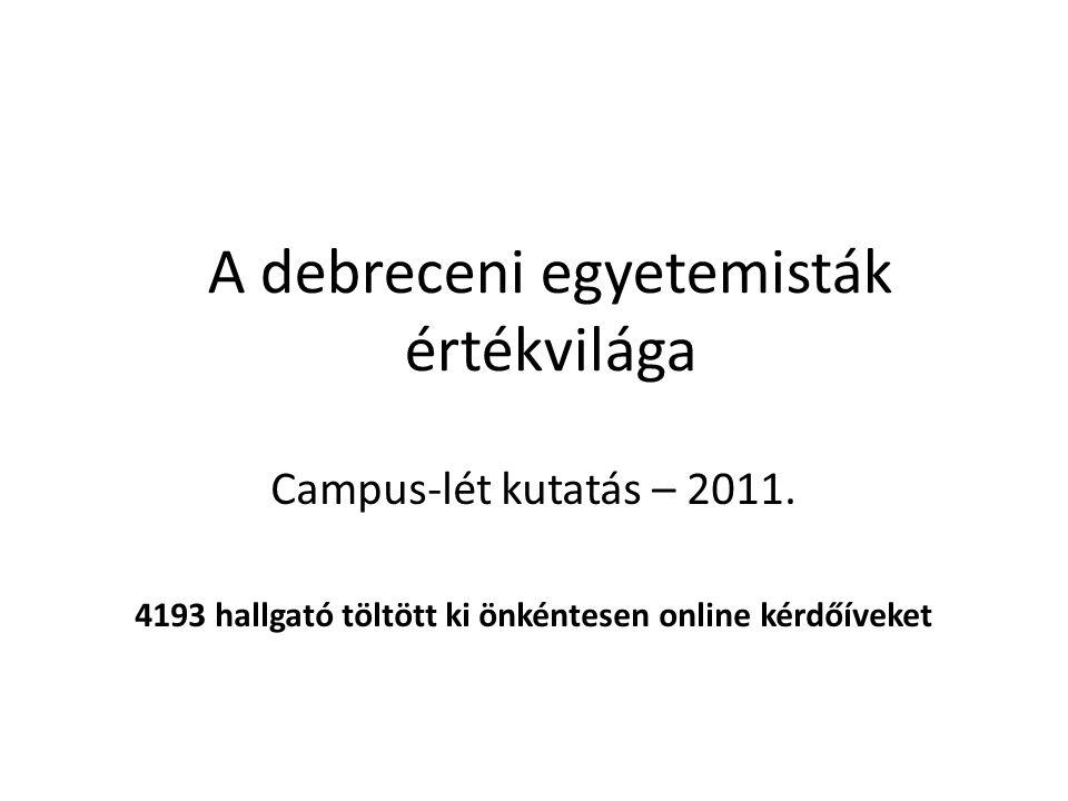 A debreceni egyetemisták értékvilága Campus-lét kutatás – 2011.