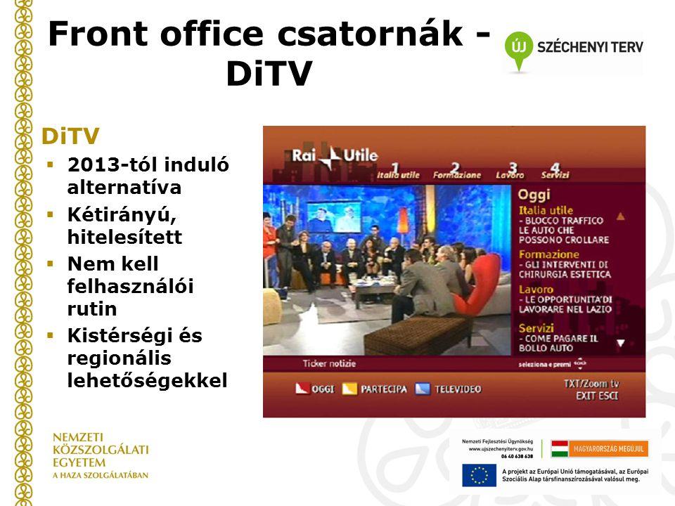 Front office csatornák - DiTV DiTV  2013-tól induló alternatíva  Kétirányú, hitelesített  Nem kell felhasználói rutin  Kistérségi és regionális lehetőségekkel