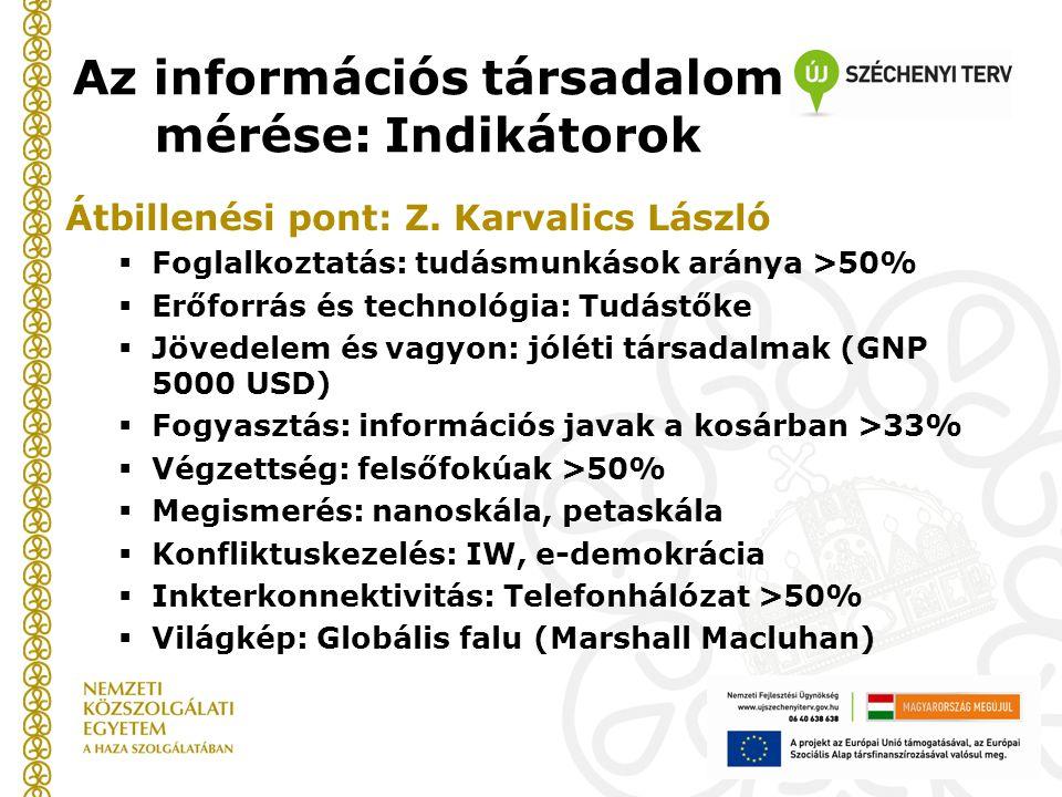 Az információs társadalom mérése: Indikátorok Átbillenési pont: Z.