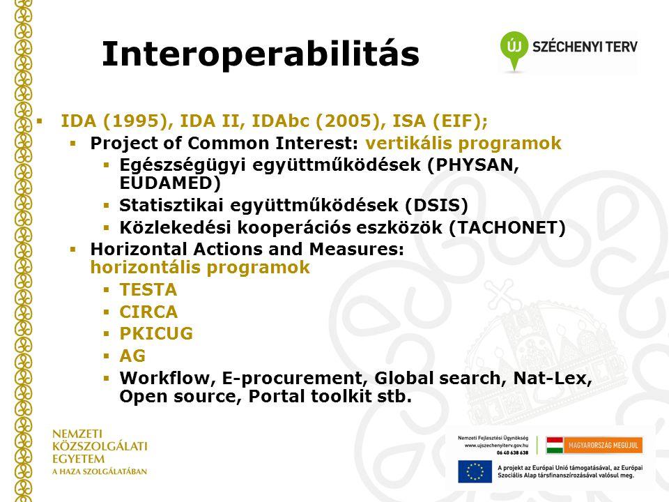  IDA (1995), IDA II, IDAbc (2005), ISA (EIF);  Project of Common Interest: vertikális programok  Egészségügyi együttműködések (PHYSAN, EUDAMED)  Statisztikai együttműködések (DSIS)  Közlekedési kooperációs eszközök (TACHONET)  Horizontal Actions and Measures: horizontális programok  TESTA  CIRCA  PKICUG  AG  Workflow, E-procurement, Global search, Nat-Lex, Open source, Portal toolkit stb.