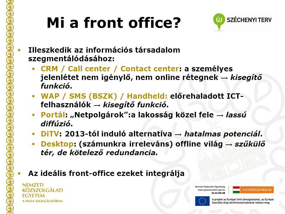  Illeszkedik az információs társadalom szegmentálódásához:  CRM / Call center / Contact center: a személyes jelenlétet nem igénylő, nem online rétegnek → kisegítő funkció.