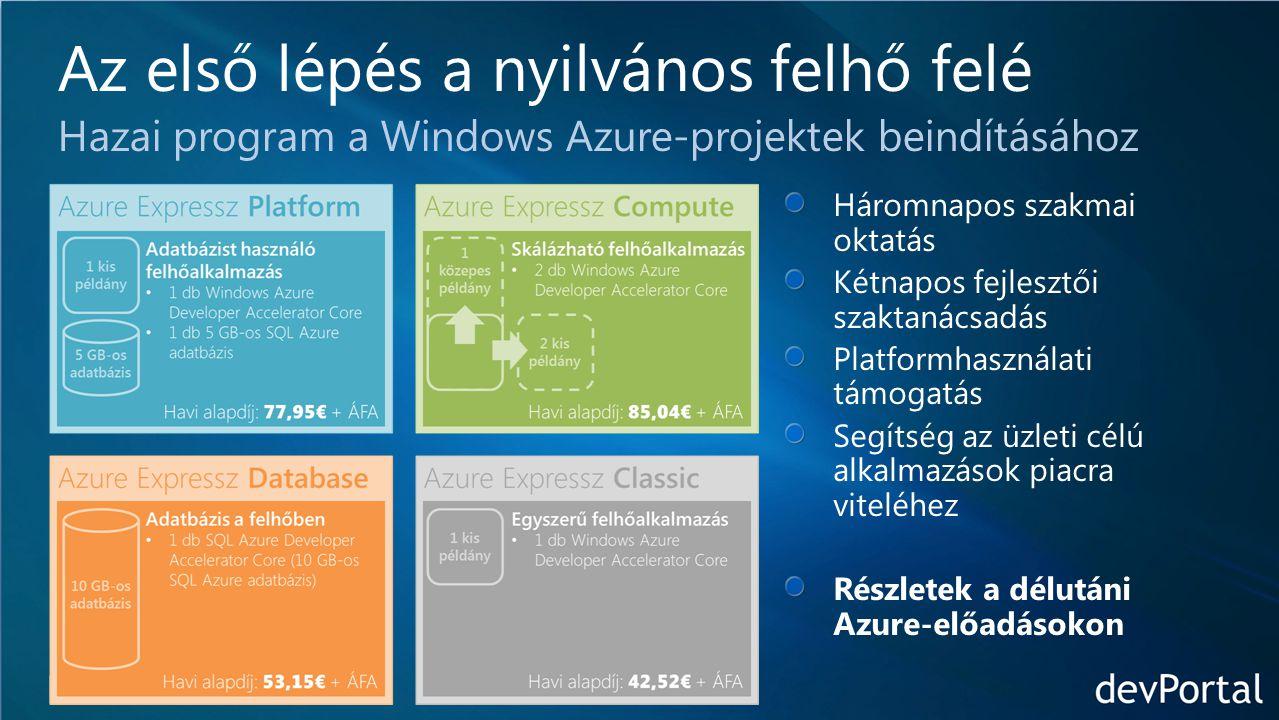 IT-DEV-CON Háromnapos szakmai oktatás Kétnapos fejlesztői szaktanácsadás Platformhasználati támogatás Segítség az üzleti célú alkalmazások piacra viteléhez Részletek a délutáni Azure-előadásokon Az első lépés a nyilvános felhő felé Hazai program a Windows Azure-projektek beindításához
