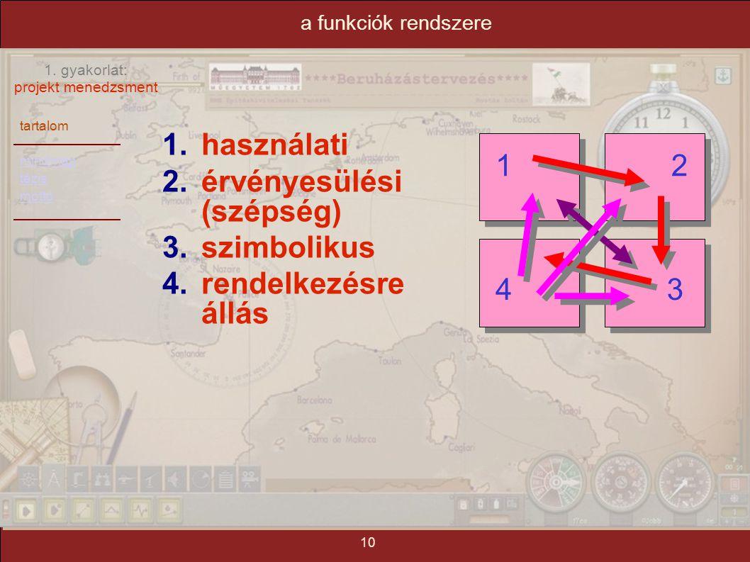 tartalom mindmap tézis mottó 1. gyakorlat: projekt menedzsment 10 a funkciók rendszere 1.használati 2.érvényesülési (szépség) 3.szimbolikus 4.rendelk