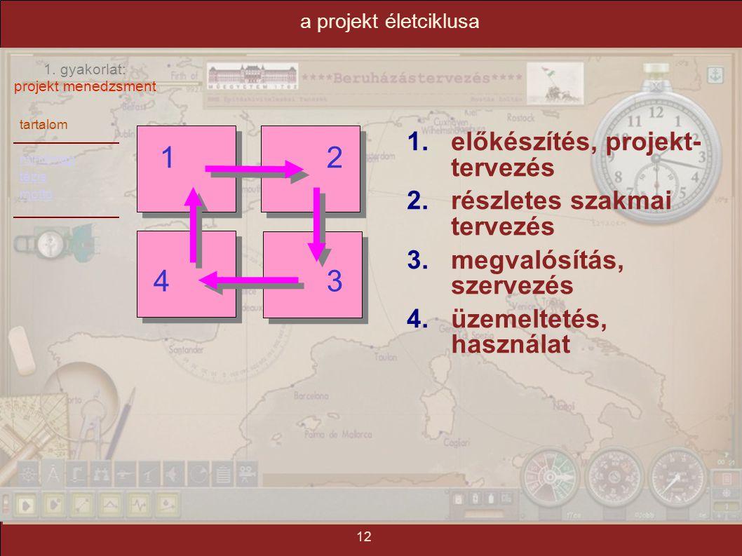 tartalom mindmap tézis mottó 1. gyakorlat: projekt menedzsment 12 a projekt életciklusa 1.előkészítés, projekt- tervezés 2.részletes szakmai tervezés