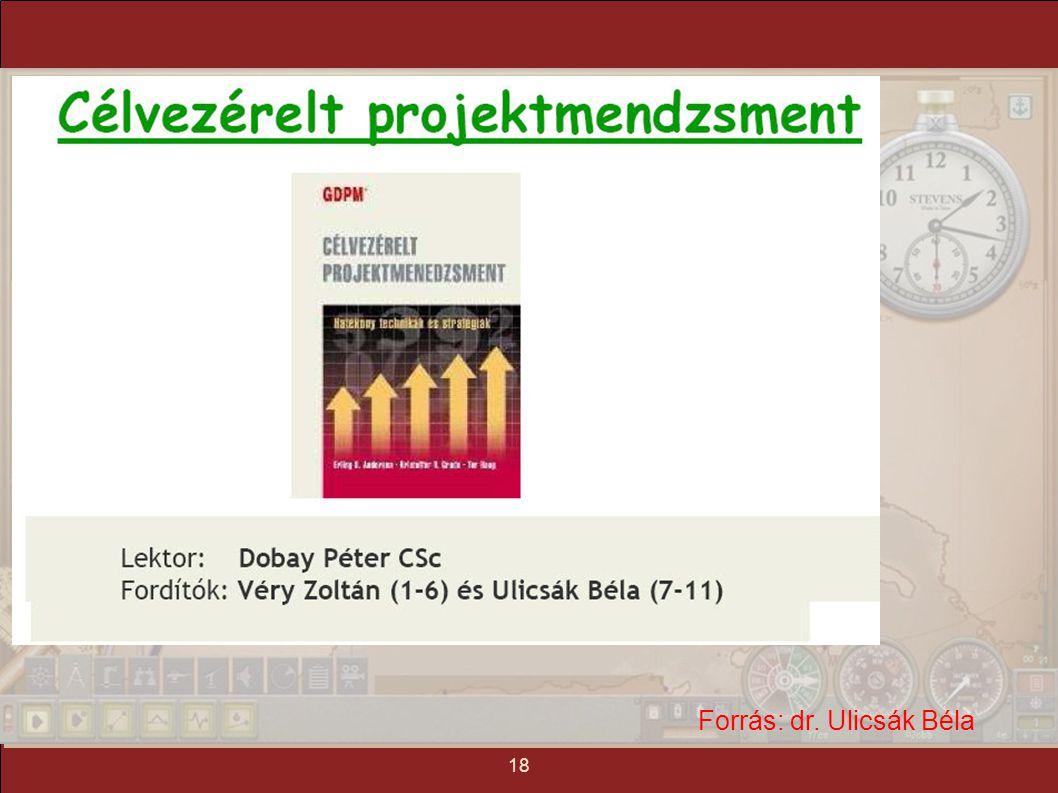 tartalom mindmap tézis mottó 1. gyakorlat: projekt menedzsment 19 Forrás: dr. Ulicsák Béla