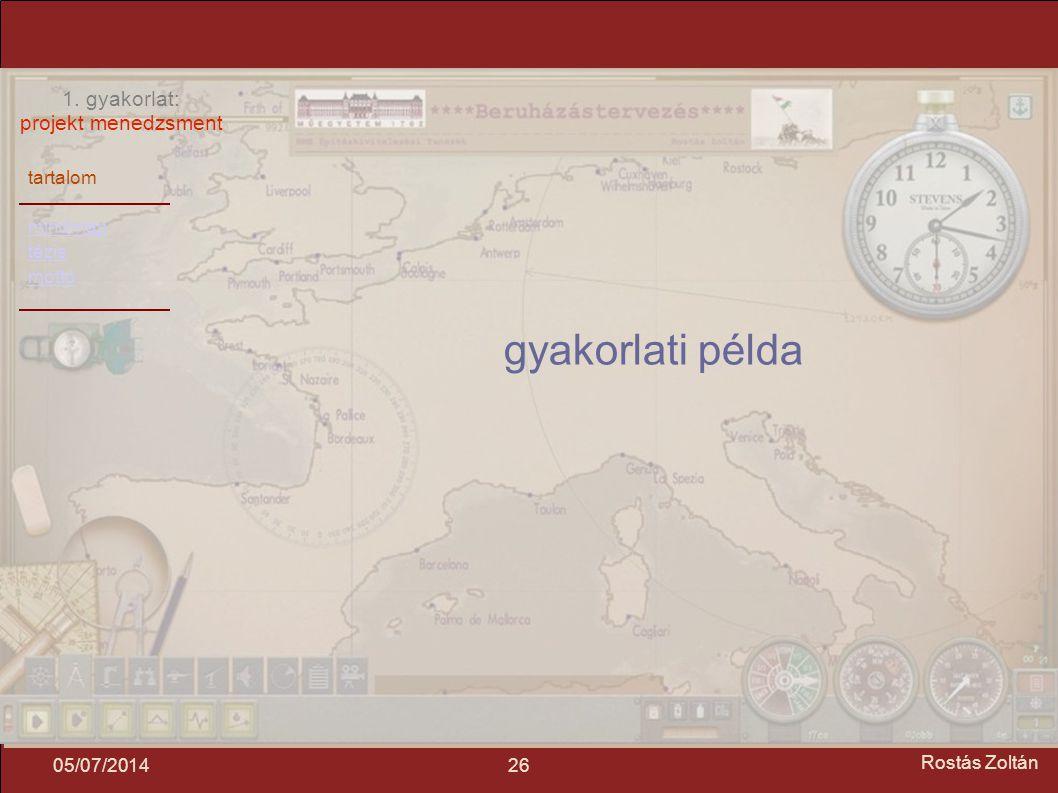 tartalom mindmap tézis mottó 1. gyakorlat: projekt menedzsment 2605/07/2014 Rostás Zoltán gyakorlati példa