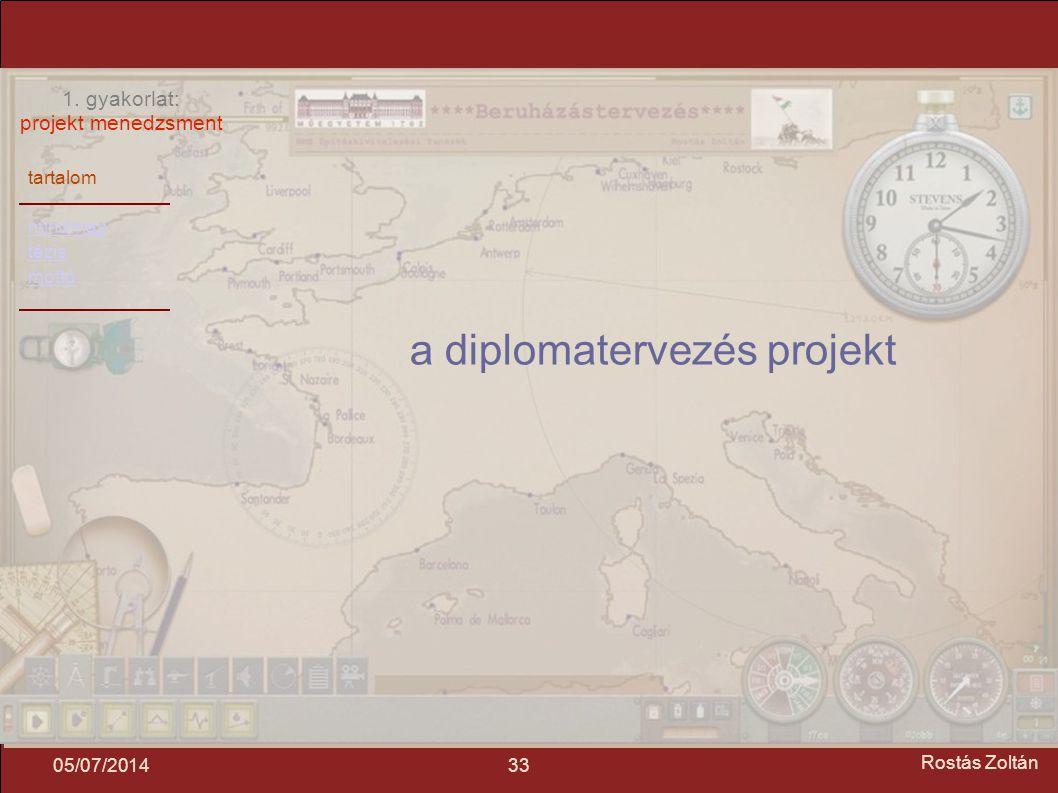 tartalom mindmap tézis mottó 1. gyakorlat: projekt menedzsment 3305/07/2014 Rostás Zoltán a diplomatervezés projekt
