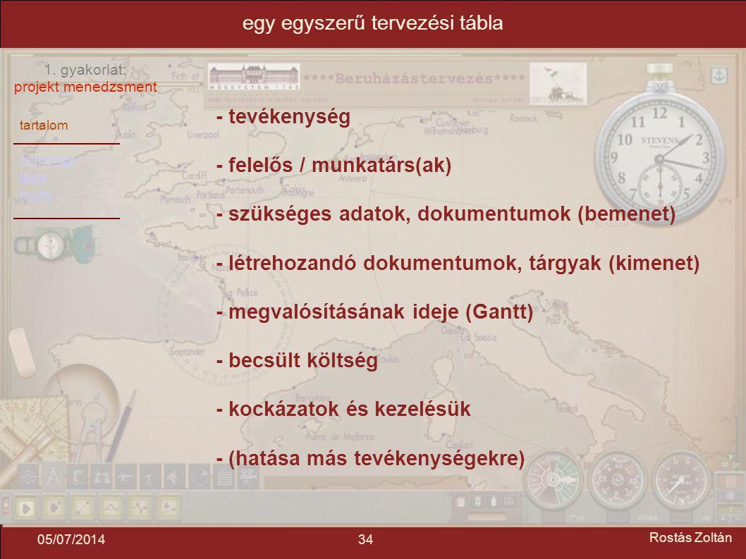 tartalom mindmap tézis mottó 1. gyakorlat: projekt menedzsment 3405/07/2014 Rostás Zoltán egy egyszerű tervezési tábla - tevékenység - felelős / munka