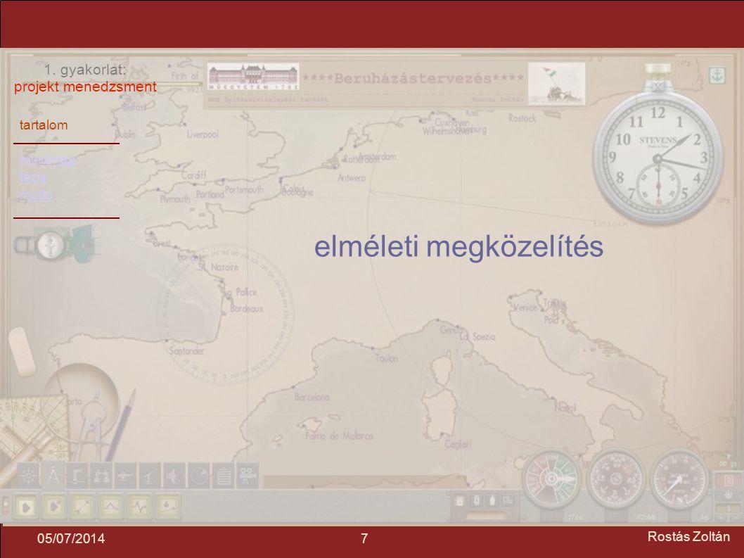 tartalom mindmap tézis mottó 1. gyakorlat: projekt menedzsment 705/07/2014 Rostás Zoltán elméleti megközelítés