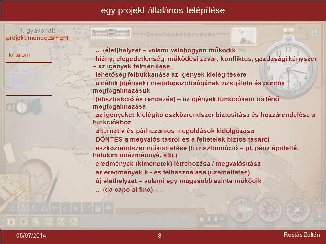 tartalom mindmap tézis mottó 1. gyakorlat: projekt menedzsment 805/07/2014 Rostás Zoltán egy projekt általános felépítése... (élet)helyzet – valami va