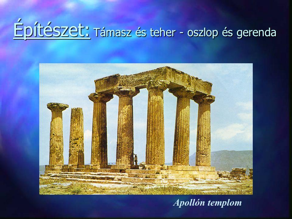 Építészet: Építészet: Támasz és teher - oszlop és gerenda Apollón templom