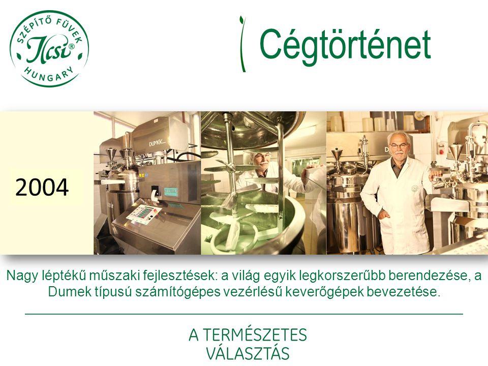 Cégtörténet 2011 Hektár Ország Termék Kozmetika és Spa Eladott termék Az Ilcsi számokban