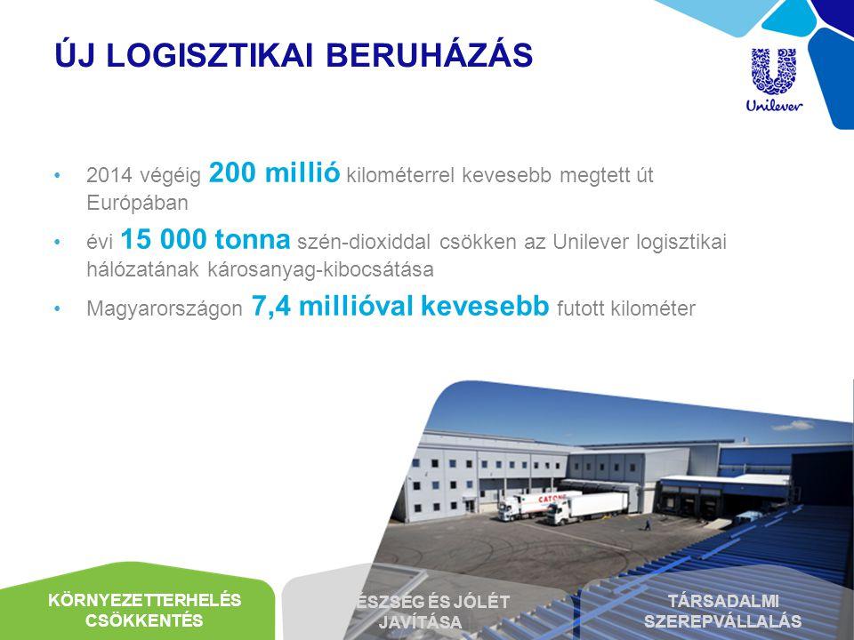 ÚJ LOGISZTIKAI BERUHÁZÁS •2014 végéig 200 millió kilométerrel kevesebb megtett út Európában •évi 15 000 tonna szén-dioxiddal csökken az Unilever logis