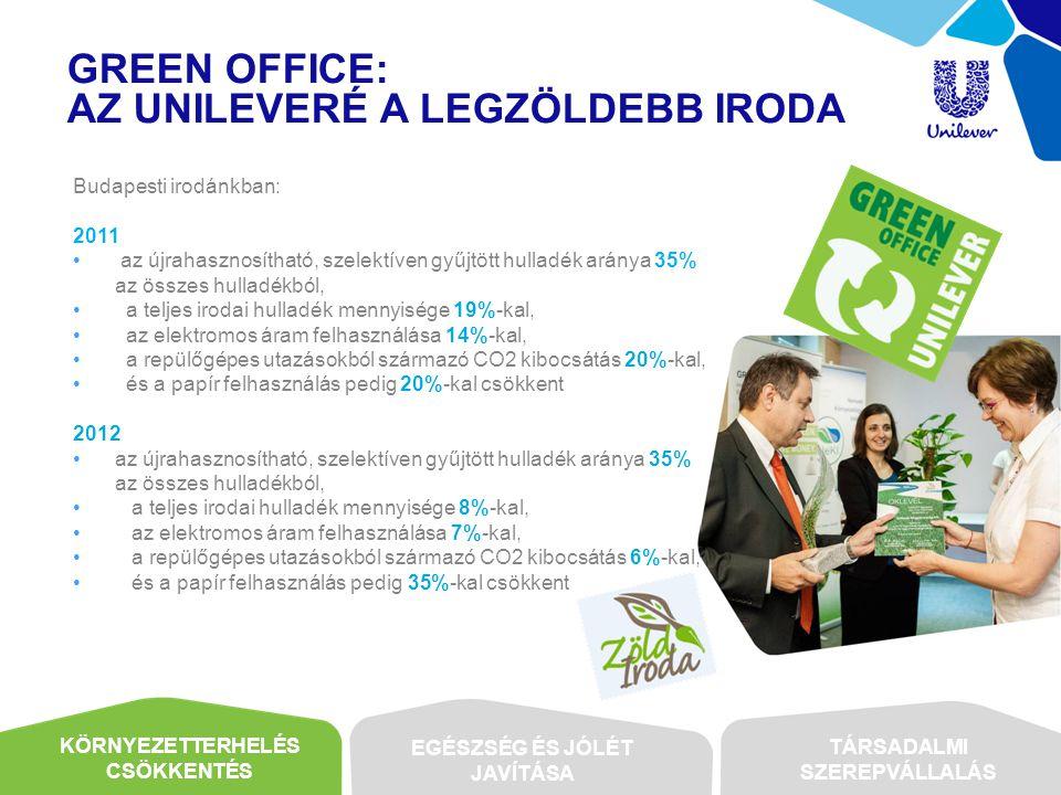 GREEN OFFICE: AZ UNILEVERÉ A LEGZÖLDEBB IRODA Budapesti irodánkban: 2011 • az újrahasznosítható, szelektíven gyűjtött hulladék aránya 35% az összes hu